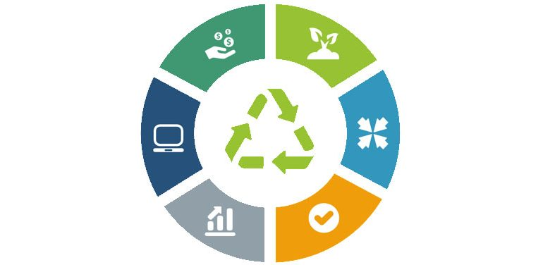 CTS – our spin on the circular economy