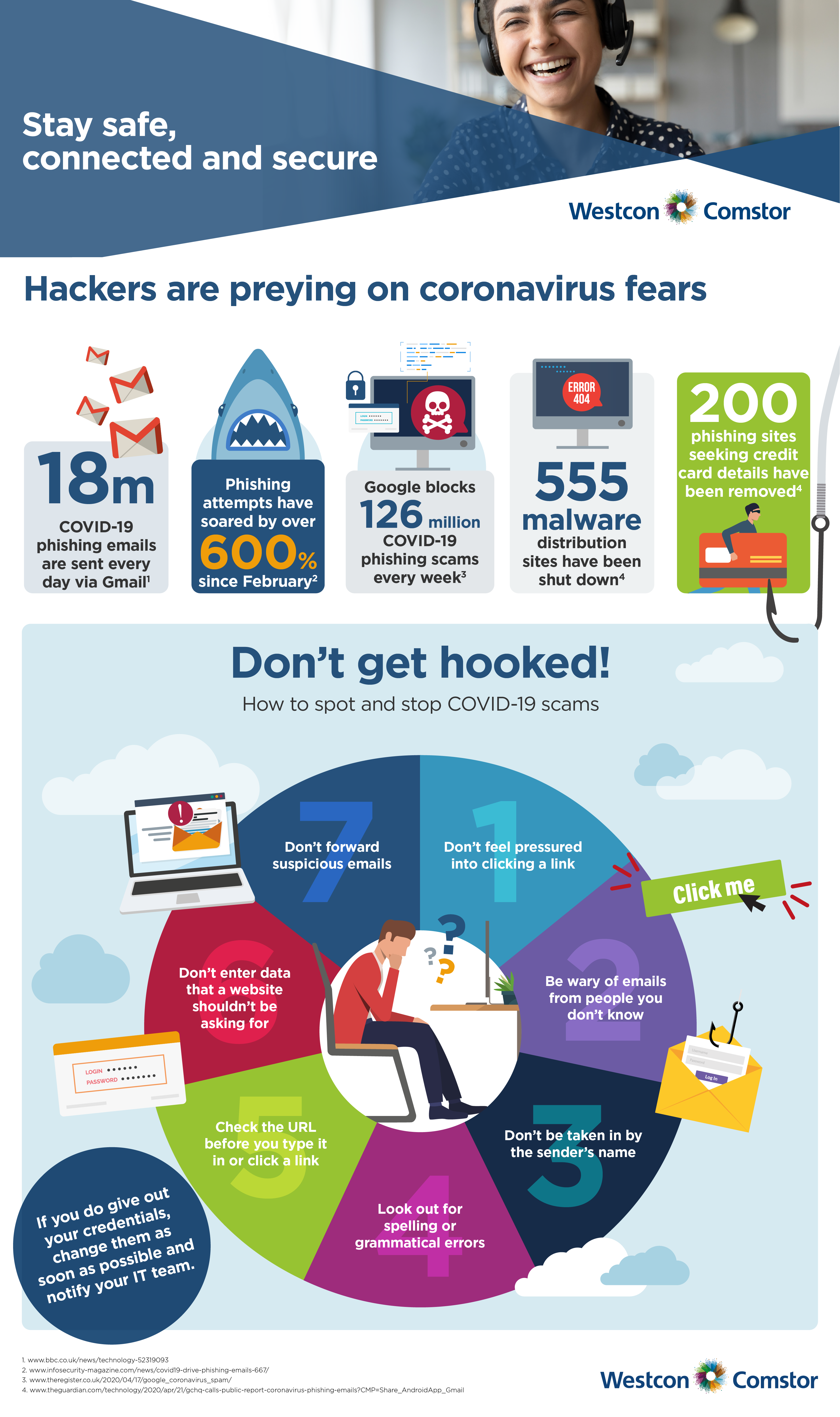 Don't get hooked infographic