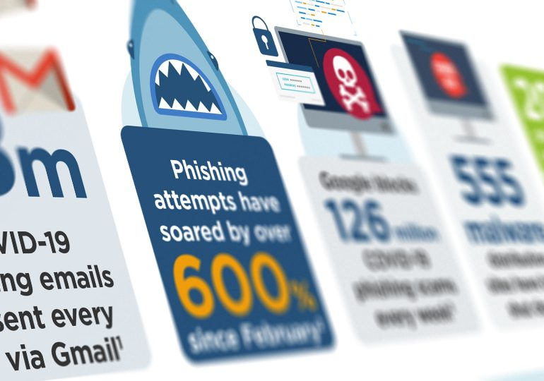 Don't get hooked infographic – how to spot and stop COVID-19 phishing scams