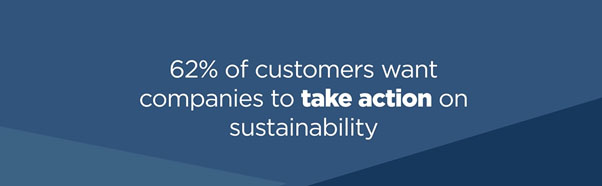 62% of businesses and customers want companies to take action on sustainability