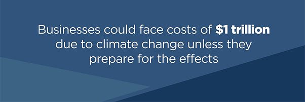 Businesses could face $1 trillion in costs due to climate change unless they take proactive steps to mitigate the risk and prepare for the effects